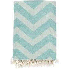 thacker throw blanket
